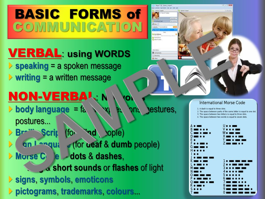 VERBAL : using WORDS  speaking = a spoken message  writing = a written message NON-VERBAL : NO words  body language = facial expressions, gestures, postures...