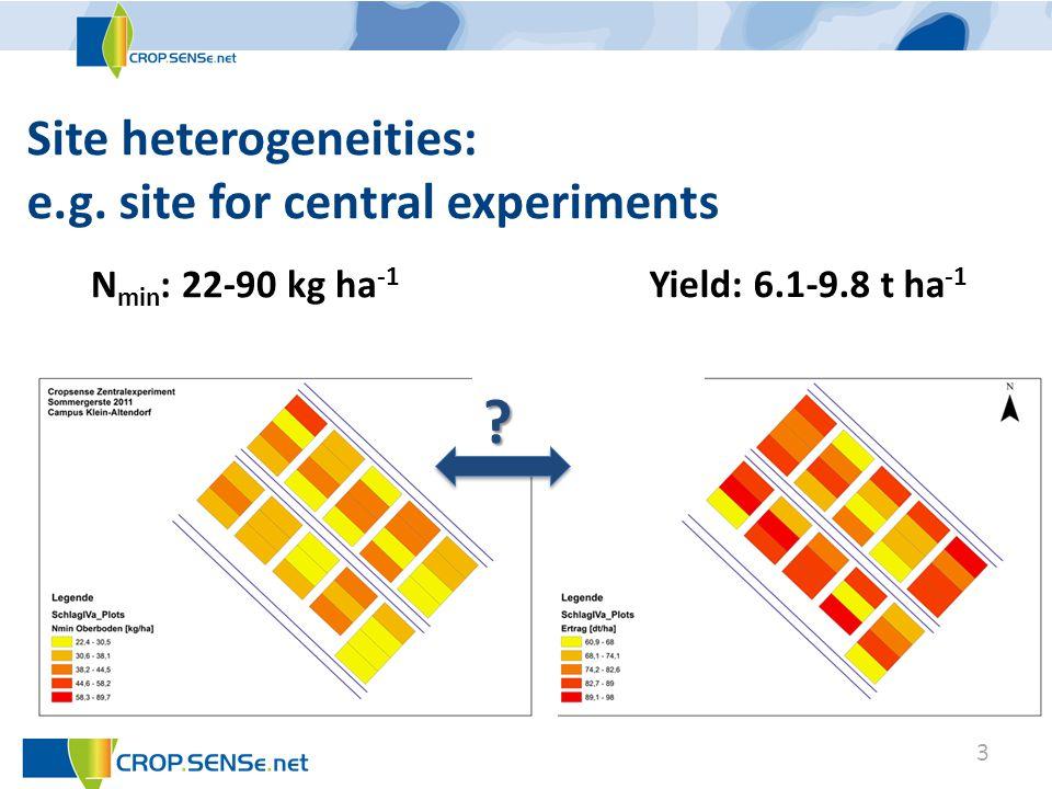 Optical sensors 4 B1: Mapping of soil properties Texture Corg Nt CEC Water content VIS-NIRS (mobile) VIS-NIRS (stationary) Electromagnetic sensors Capacitive sensors EM38 EM38-MK2 EnviroScan Deviner