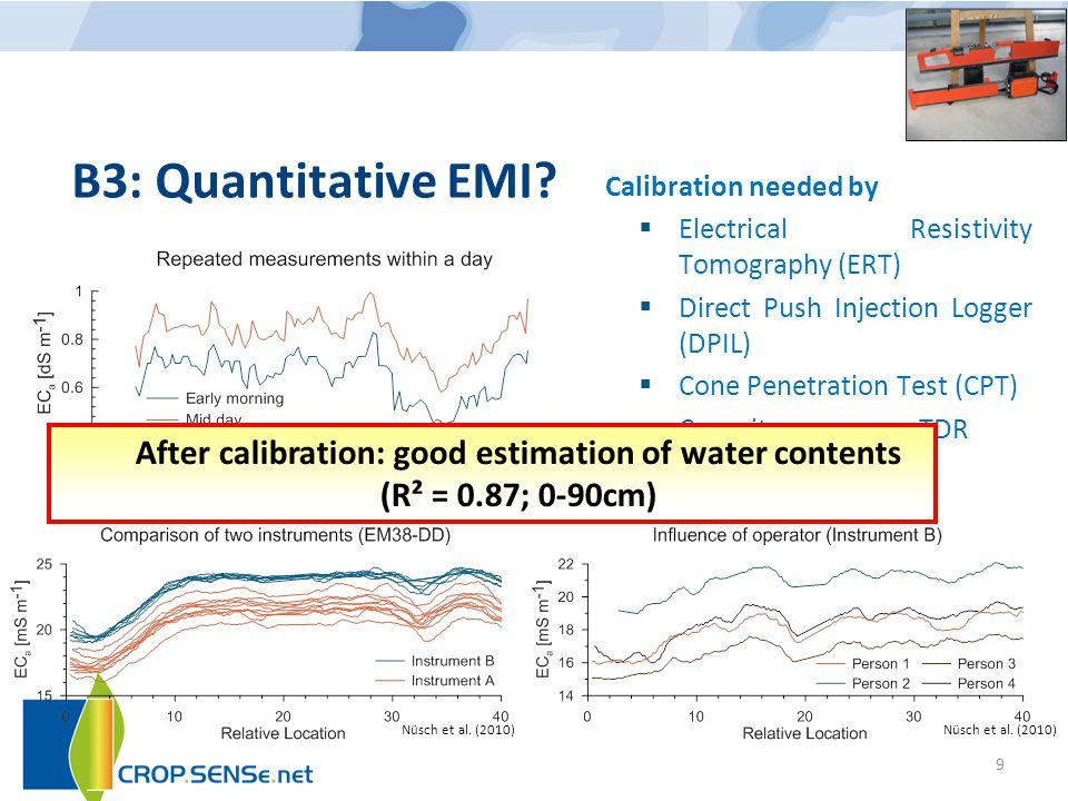 9 B3: Quantitative EMI? Robinson et al. (2004) Nüsch et al. (2010) Calibration needed by  Electrical Resistivity Tomography (ERT)  Direct Push Injec