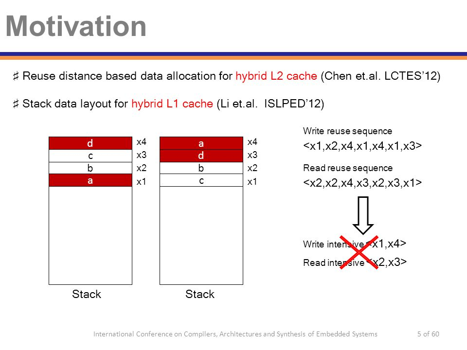 Motivation Different solutions (previous works) for each level of memory –Not co-operative.