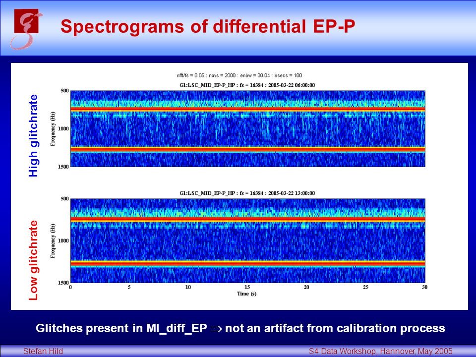 Stefan Hild S4 Data Workshop, Hannover, May 2005 Spectrograms of differential EP-P High glitchrate Low glitchrate Glitches present in MI_diff_EP  not an artifact from calibration process