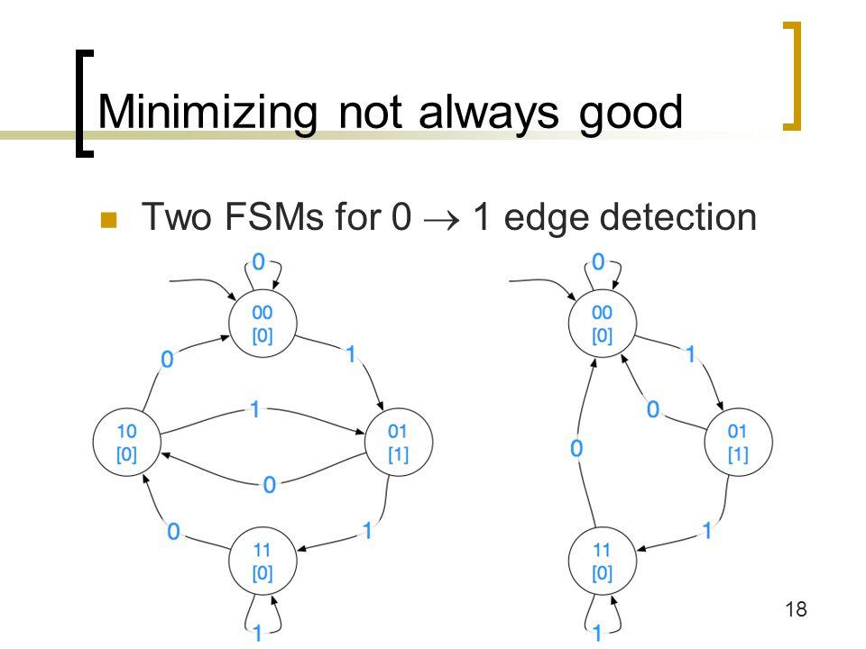 19 Minimizing not always good InQ 1 Q 0 Q 1 + Q 0 + 00000 00100 01100 10001 10111 11111 –10– – Q 1 + = In Q 0 Q 0 + = In Out = Q 1 ' Q 0
