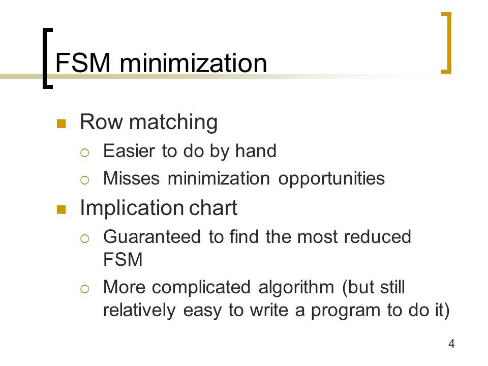 5 Implication chart method Row matching will not work