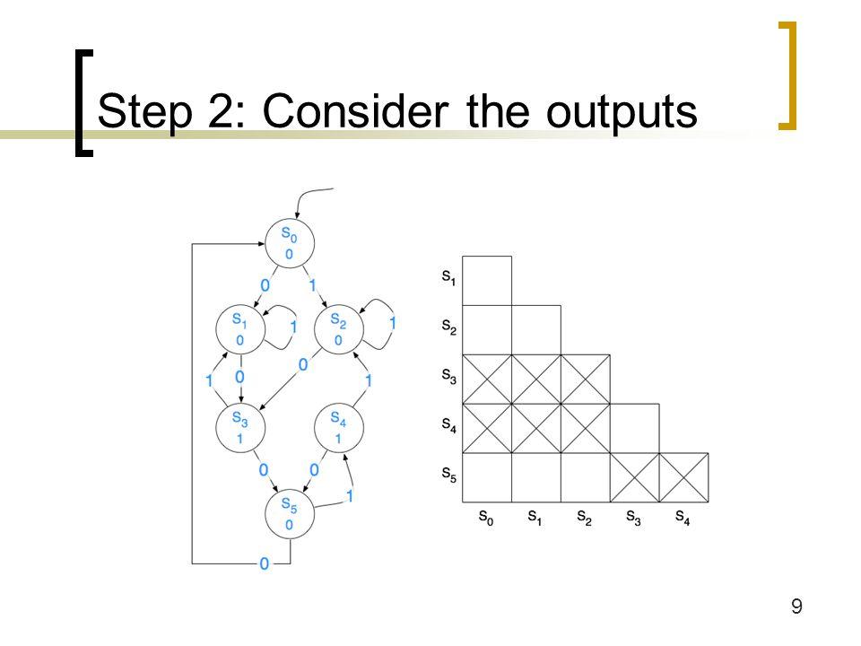 10 Step 3: Add transition pairs 0101 C-R
