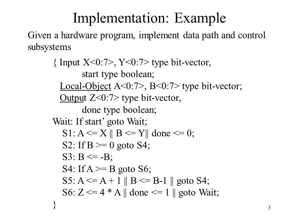Data Subsystem Control Subsystem C 1-7 (A > B) B7B7 X Y start Z done Z = 4 Ceiling[ (X + |Y| )/ 2] if X< |Y| 4X otherwise 8 8 8 4