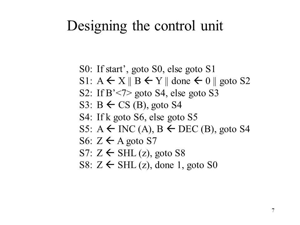 S0: S1: S2: S3: S4: S5: S6: S7: S8: If start', goto S0, else goto S1 A  X || B  Y || done  0 || goto S2 If B' goto S4, else goto S3 B  CS (B), goto S4 If k goto S6, else goto S5 A  INC (A), B  DEC (B), goto S4 Z  A goto S7 Z  SHL (z), goto S8 Z  SHL (z), done 1, goto S0 Designing the control unit 7