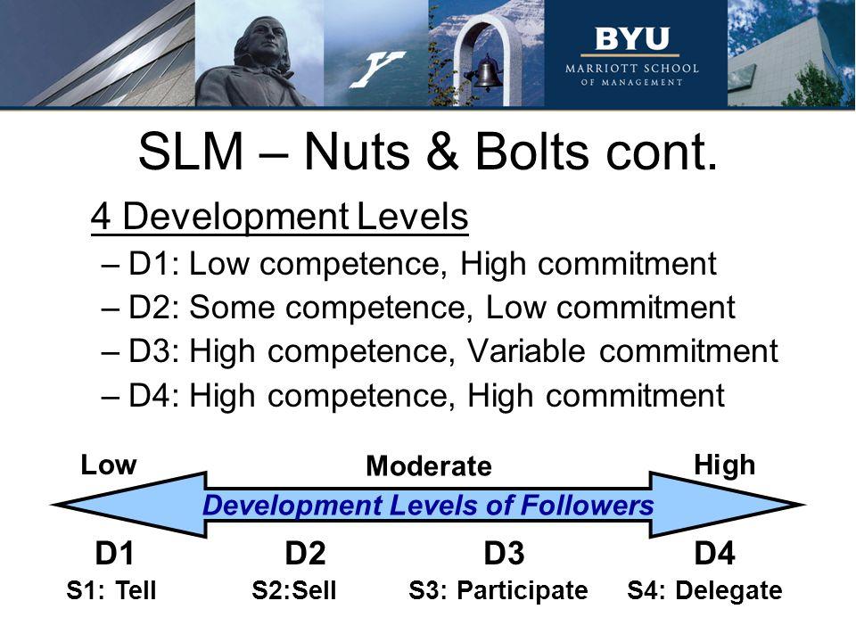 SLM – Nuts & Bolts cont.