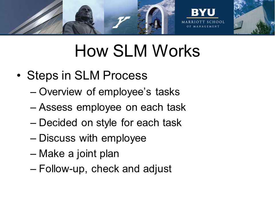 How SLM Works Steps in SLM Process –Overview of employee's tasks –Assess employee on each task –Decided on style for each task –Discuss with employee –Make a joint plan –Follow-up, check and adjust