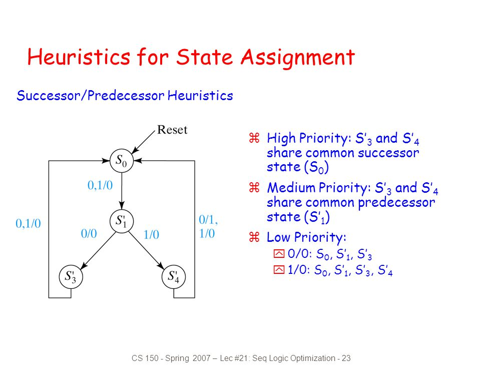 CS 150 - Spring 2007 – Lec #21: Seq Logic Optimization - 23 Heuristics for State Assignment Successor/Predecessor Heuristics z High Priority: S' 3 and S' 4 share common successor state (S 0 ) z Medium Priority: S' 3 and S' 4 share common predecessor state (S' 1 ) z Low Priority: y0/0: S 0, S' 1, S' 3 y1/0: S 0, S' 1, S' 3, S' 4