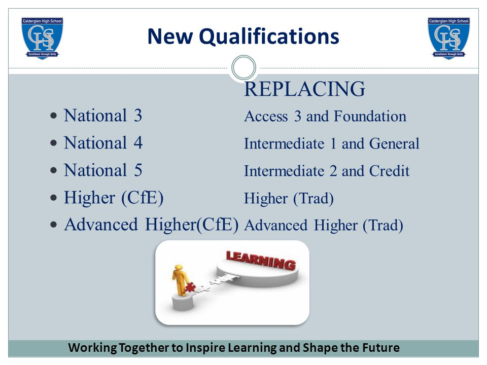 New Qualifications REPLACING National 3 Access 3 and Foundation National 4 Intermediate 1 and General National 5 Intermediate 2 and Credit Higher (CfE) Higher (Trad) Advanced Higher(CfE) Advanced Higher (Trad) Working Together to Inspire Learning and Shape the Future