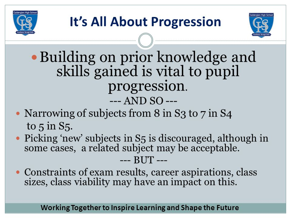 It's All About Progression Building on prior knowledge and skills gained is vital to pupil progression.