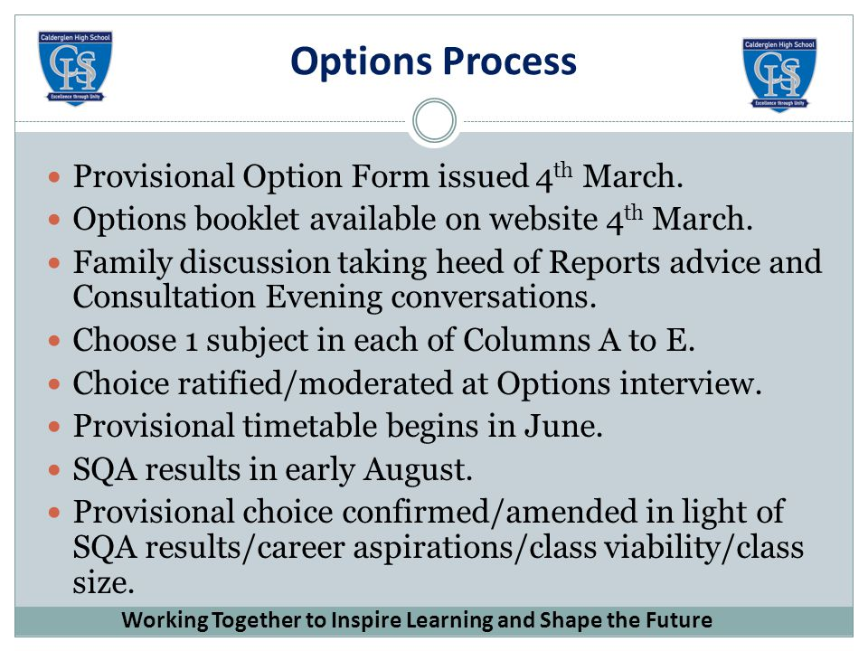 Options Process Provisional Option Form issued 4 th March.