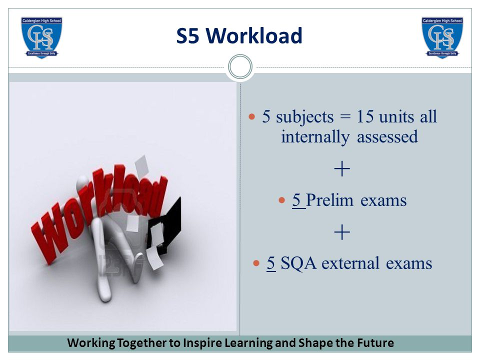 S5 Workload 5 subjects = 15 units all internally assessed + 5 Prelim exams + 5 SQA external exams Working Together to Inspire Learning and Shape the Future