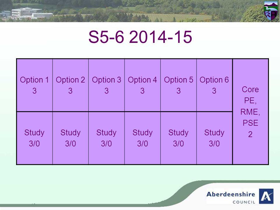 S5-6 2014-15 Option 1 3 Option 2 3 Option 3 3 Option 4 3 Option 5 3 Option 6 3 Core PE, RME, PSE 2 Study 3/0 Study 3/0 Study 3/0 Study 3/0 Study 3/0 S