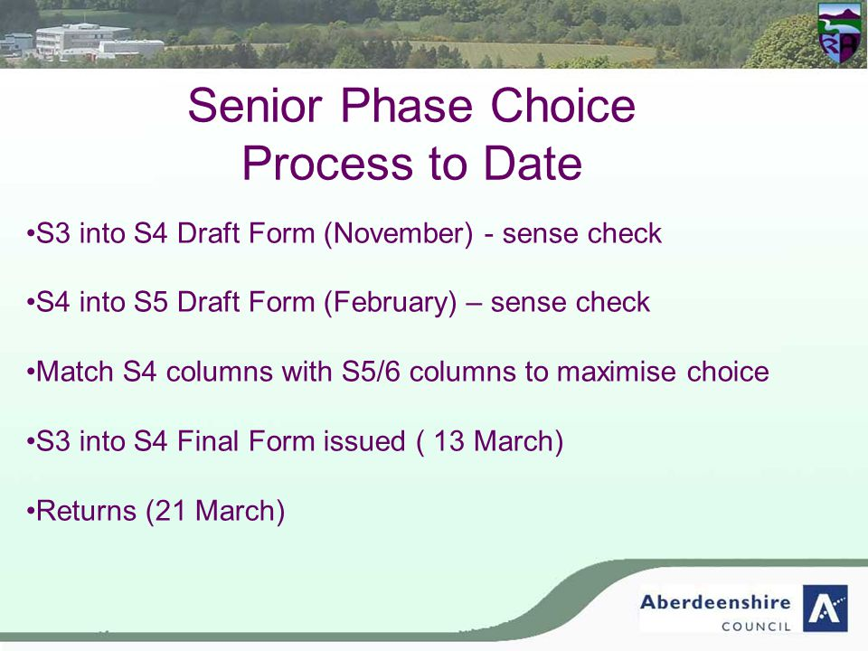 Senior Phase Choice Process to Date S3 into S4 Draft Form (November) - sense check S4 into S5 Draft Form (February) – sense check Match S4 columns with S5/6 columns to maximise choice S3 into S4 Final Form issued ( 13 March) Returns (21 March)