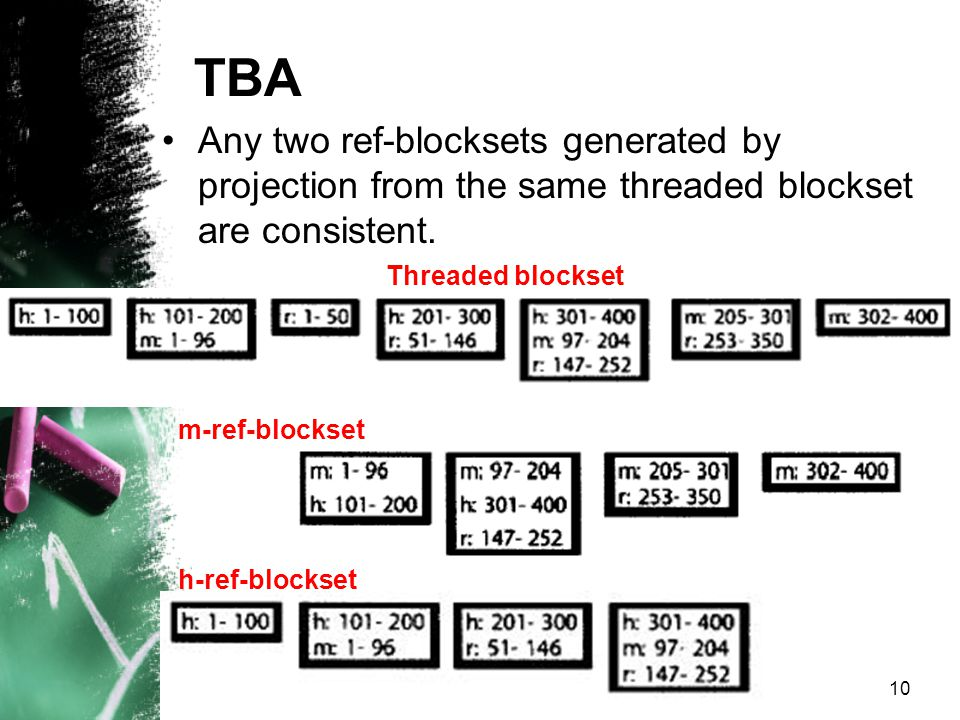 10 TBA Any two ref-blocksets generated by projection from the same threaded blockset are consistent.