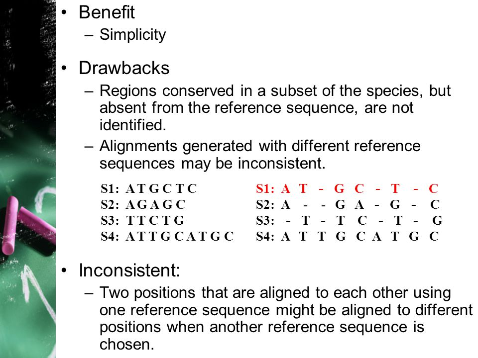 4 Benefit –Simplicity Drawbacks –Regions conserved in a subset of the species, but absent from the reference sequence, are not identified.
