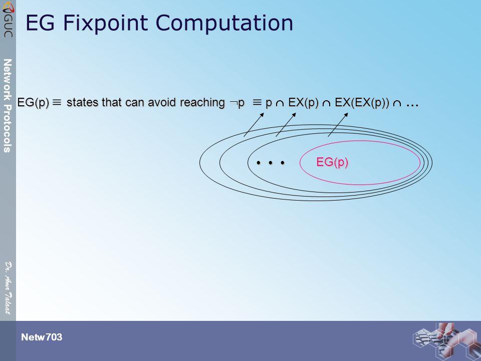 Dr. Amr Talaat Netw 703 Network Protocols EG Fixpoint Computation EG(p) EG(p) states that can avoid reaching  pp EX(p) EX(EX(p))... EG(p)  states th