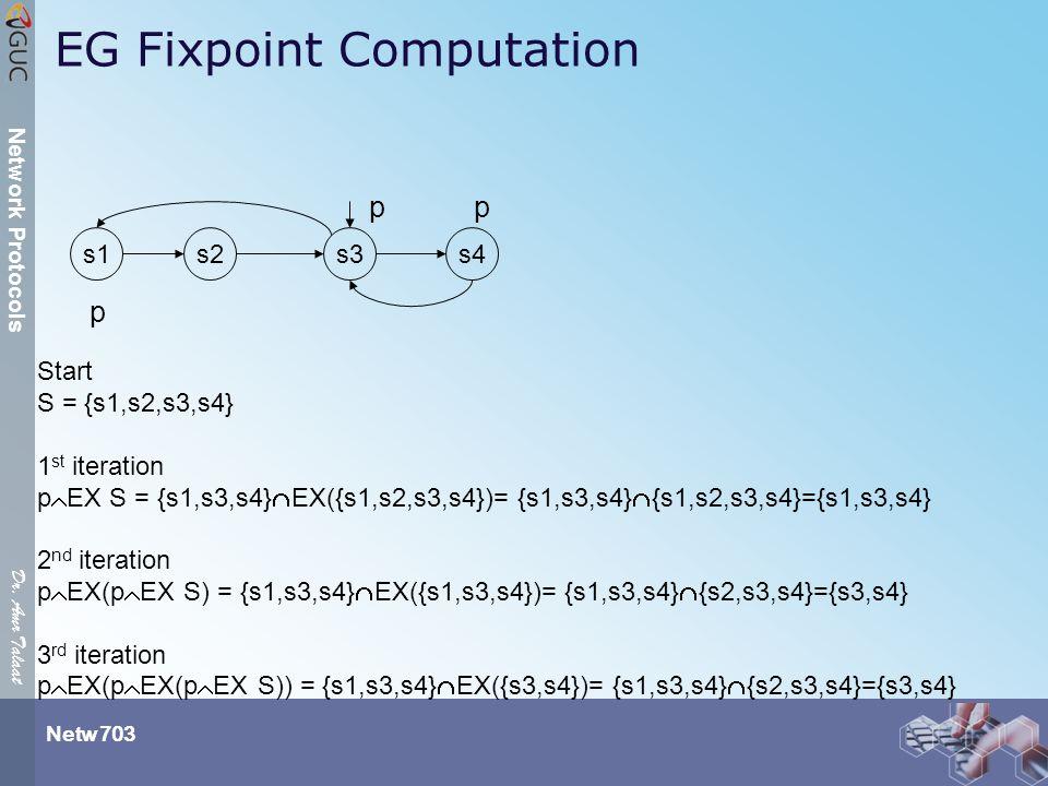 Dr. Amr Talaat Netw 703 Network Protocols EG Fixpoint Computation s2s1s4s3 pp p Start S = {s1,s2,s3,s4} 1 st iteration p  EX S = {s1,s3,s4}  EX({s1,