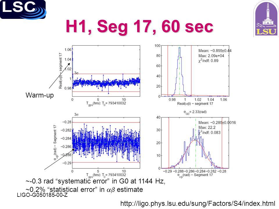 LIGO-G050185-00-Z H1, Seg 17, 60 sec http://ligo.phys.lsu.edu/sung/Factors/S4/index.html Warm-up ~-0.3 rad systematic error in G0 at 1144 Hz, ~0.2% statistical error in  estimate