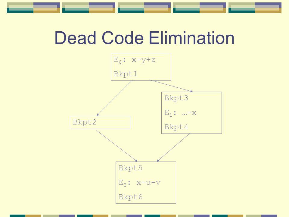 Dead Code Elimination E 0 : x=y+z Bkpt1 Bkpt2 Bkpt3 E 1 : …=x Bkpt4 Bkpt5 E 2 : x=u-v Bkpt6