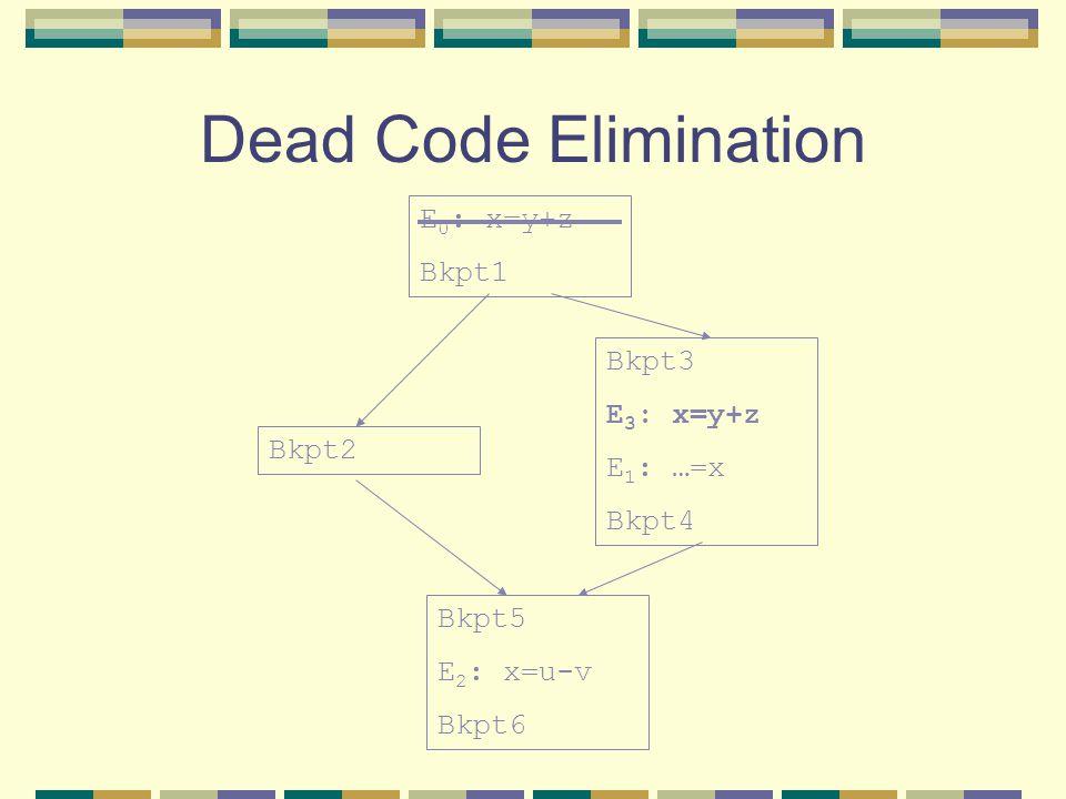 Dead Code Elimination E 0 : x=y+z Bkpt1 Bkpt2 Bkpt3 E 3 : x=y+z E 1 : …=x Bkpt4 Bkpt5 E 2 : x=u-v Bkpt6