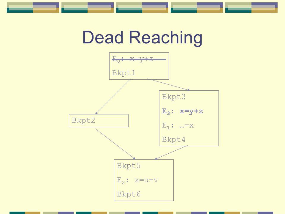 E 0 : x=y+z Bkpt1 Bkpt2 Bkpt3 E 3 : x=y+z E 1 : …=x Bkpt4 Bkpt5 E 2 : x=u-v Bkpt6 Dead Reaching