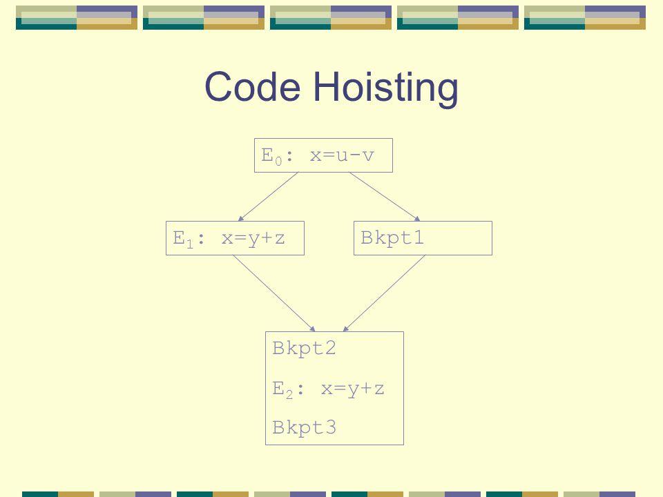 Code Hoisting E 0 : x=u-v E 1 : x=y+zBkpt1 Bkpt2 E 2 : x=y+z Bkpt3