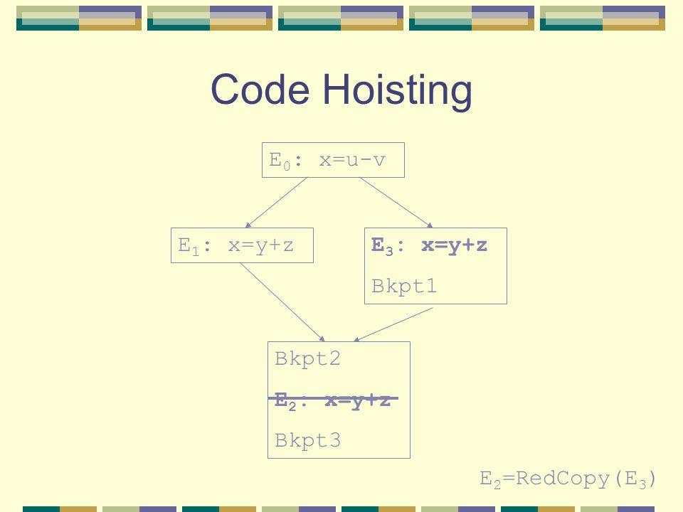 Code Hoisting E 0 : x=u-v E 1 : x=y+zE 3 : x=y+z Bkpt1 Bkpt2 E 2 : x=y+z Bkpt3 E 2 =RedCopy(E 3 )
