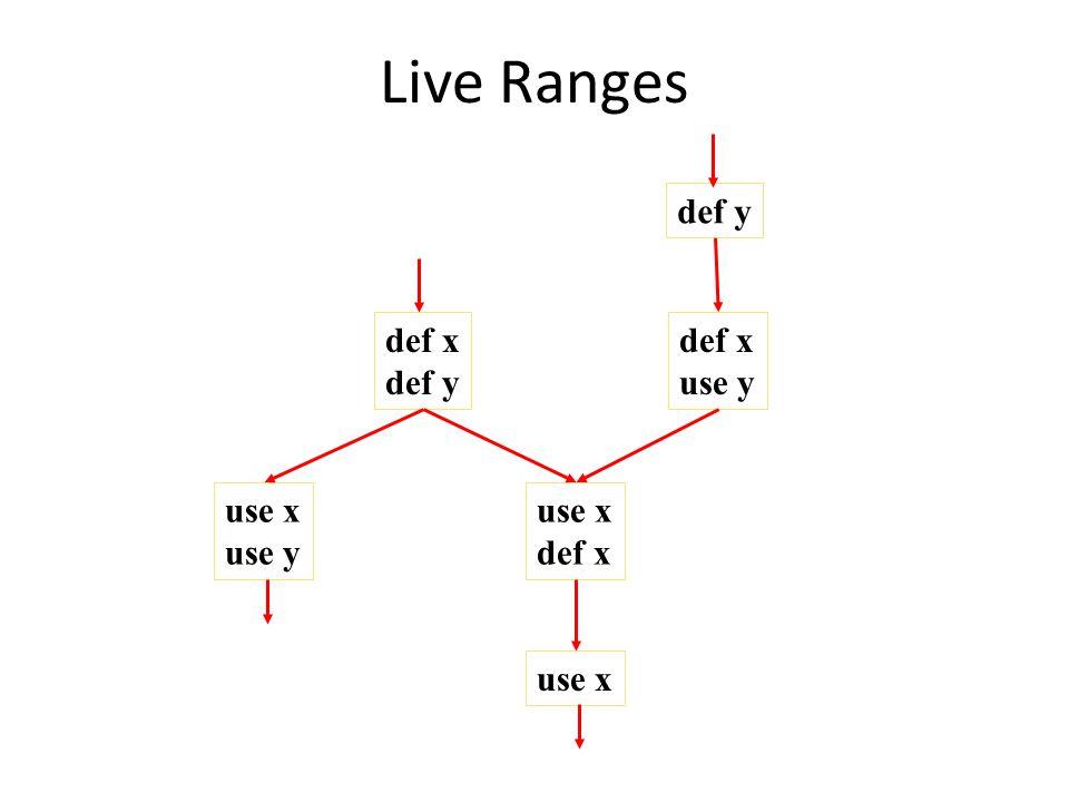 Live Ranges def y def x use y def x def y use x def x use x use y