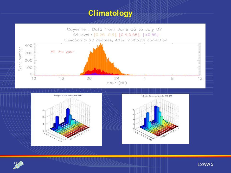 ESWW 5 Climatology