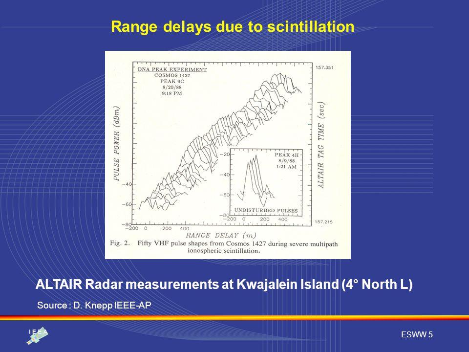 ESWW 5 Range delays due to scintillation ALTAIR Radar measurements at Kwajalein Island (4° North L) Source : D. Knepp IEEE-AP