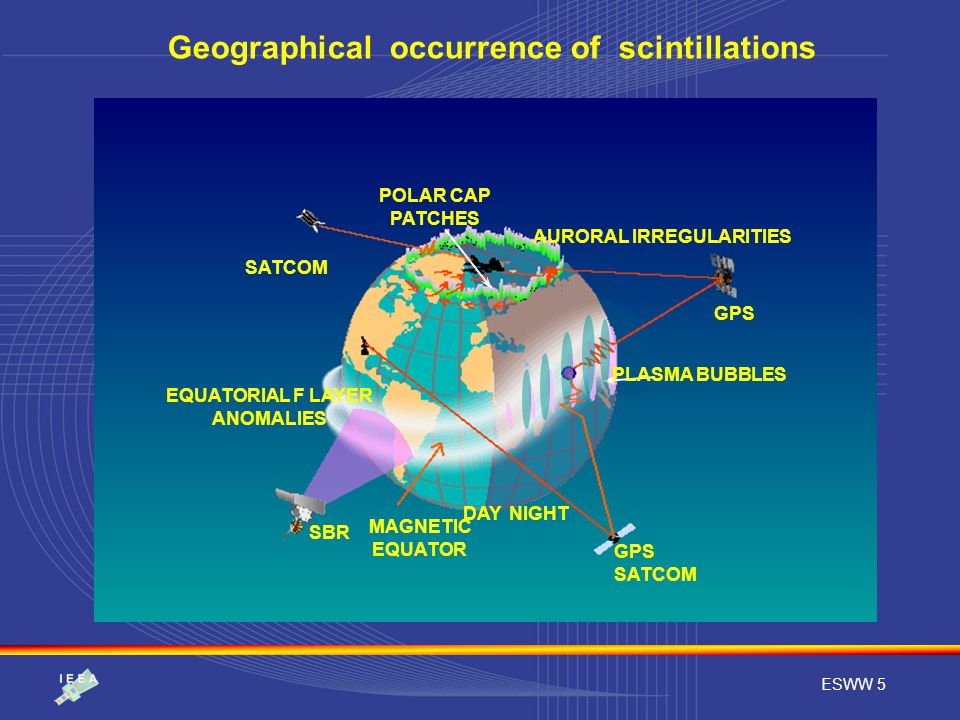 ESWW 5 SATCOM AURORAL IRREGULARITIES GPS PLASMA BUBBLES GPS SATCOM MAGNETIC EQUATOR DAYNIGHT EQUATORIAL F LAYER ANOMALIES SBR POLAR CAP PATCHES Geogra
