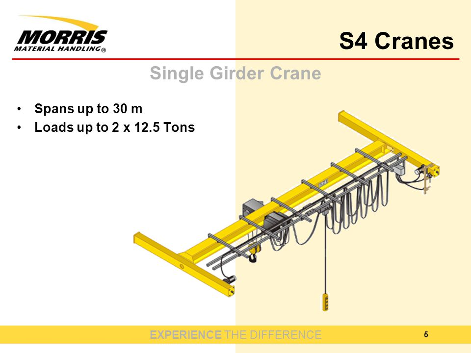 EXPERIENCE THE DIFFERENCE S4 Cranes 5 Single Girder Crane Spans up to 30 m Loads up to 2 x 12.5 Tons