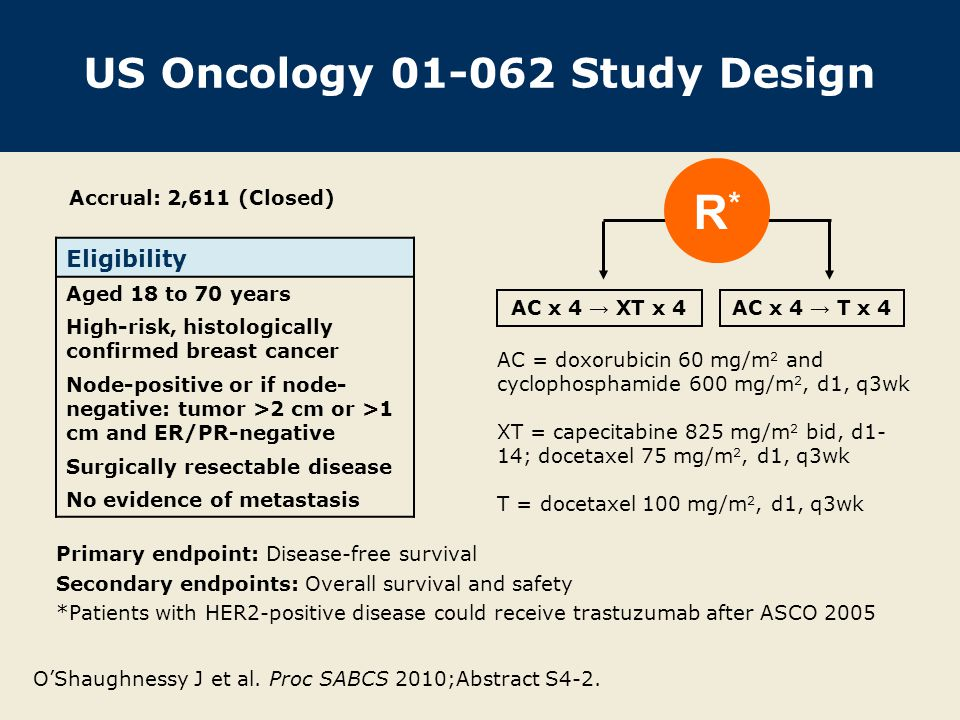 Survival and Safety AC  XTAC  THR (95% CI); p-value 5-year disease-free survival (DFS) 89%88% 0.84 (0.67-1.05); p = 0.125 5-year overall survival (OS) 94%92% 0.68 (0.51-0.92); p = 0.011 Adverse events 99.8%100%NR Serious adverse events 20.2%15.6%NR O'Shaughnessy J et al.