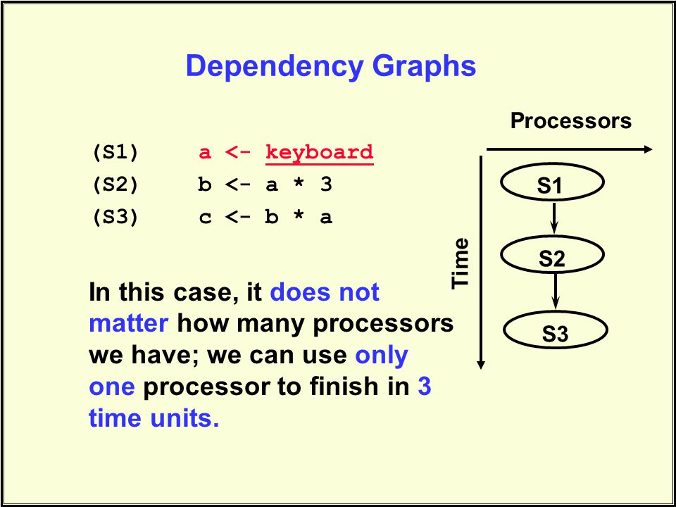 (S1)a <- keyboard (S2)b <- a * 3 (S3)c <- b * a In this case, it does not matter how many processors we have; we can use only one processor to finish in 3 time units.