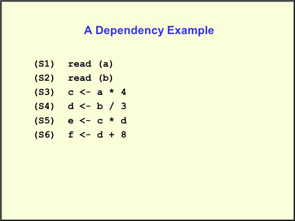 A Dependency Example (S1) read (a) (S2) read (b) (S3) c <- a * 4 (S4) d <- b / 3 (S5) e <- c * d (S6) f <- d + 8