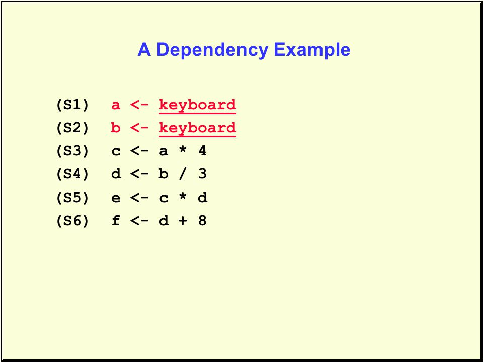 A Dependency Example (S1) a <- keyboard (S2) b <- keyboard (S3) c <- a * 4 (S4) d <- b / 3 (S5) e <- c * d (S6) f <- d + 8