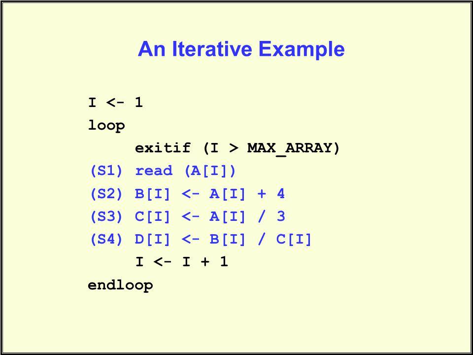 An Iterative Example I <- 1 loop exitif (I > MAX_ARRAY) (S1)read (A[I]) (S2)B[I] <- A[I] + 4 (S3)C[I] <- A[I] / 3 (S4)D[I] <- B[I] / C[I] I <- I + 1 endloop