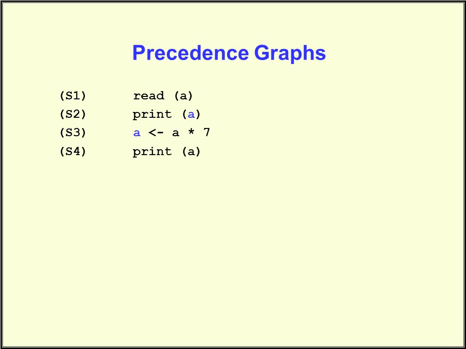 Precedence Graphs (S1)read (a) (S2)print (a) (S3)a <- a * 7 (S4)print (a)
