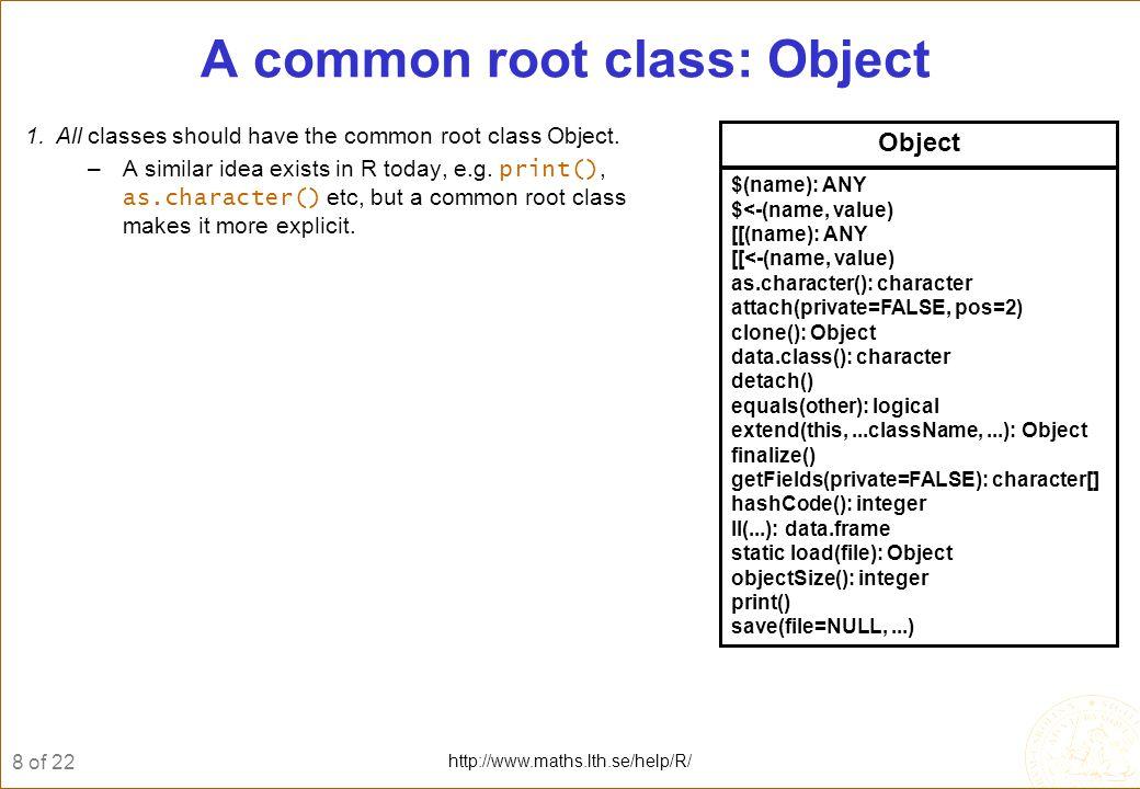 9 of 22 http://www.maths.lth.se/help/R/ Object – the common root class Object Exception RccViolationException R.oo MicroarrayData GenePixData ImaGeneData QuantArrayData ScanAlyzeData SpotData SpotFinderData MAData RawData RGData TMAData Layout GalLayout com.braju.sma Reporter HtmlReporter LaTeXReporter TextReporter MultiReporter R.io File FileFilter RspEngine BitmapImage MonochromeImage GrayImage RGBImage R.graphics ColorDevice