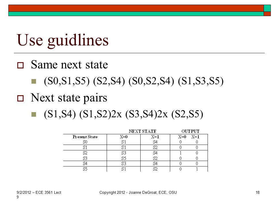 Use guidlines  Same next state (S0,S1,S5) (S2,S4) (S0,S2,S4) (S1,S3,S5)  Next state pairs (S1,S4) (S1,S2)2x (S3,S4)2x (S2,S5) 9/2/2012 – ECE 3561 Le