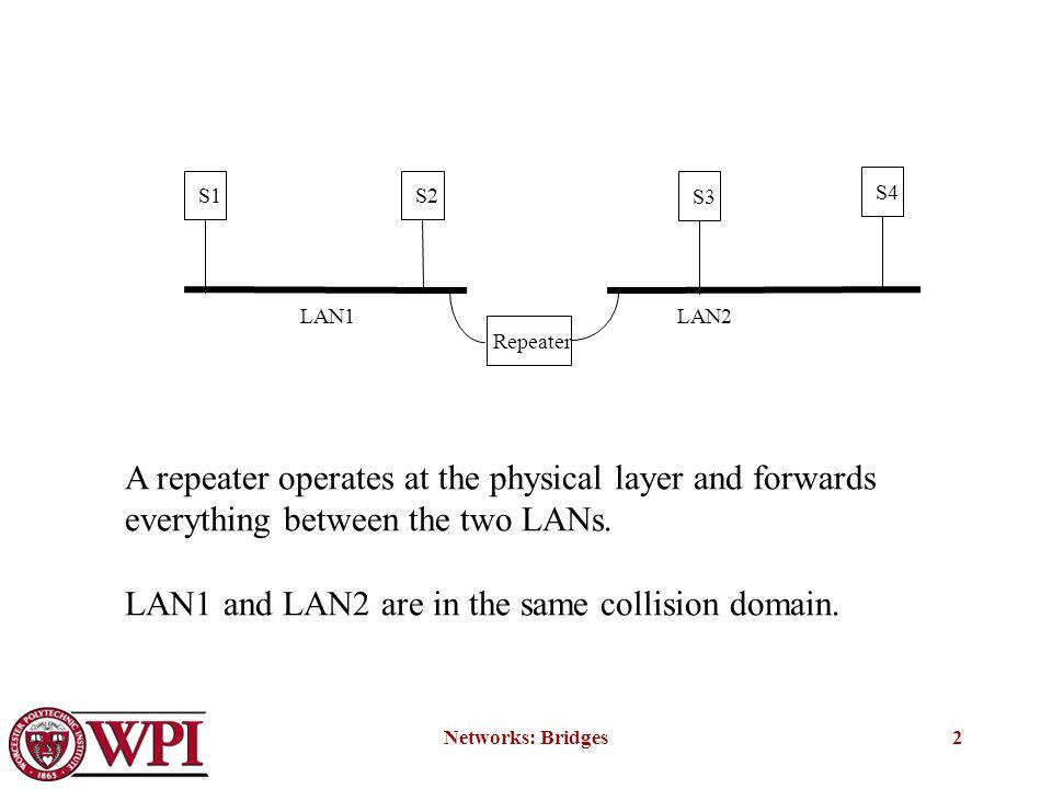 Networks: Bridges3 Figure 6.79Copyright ©2000 The McGraw Hill Companies Leon-Garcia & Widjaja: Communication Networks