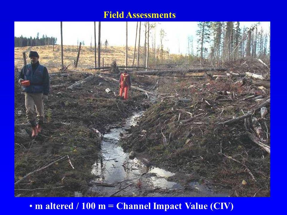 m altered / 100 m = Channel Impact Value (CIV)