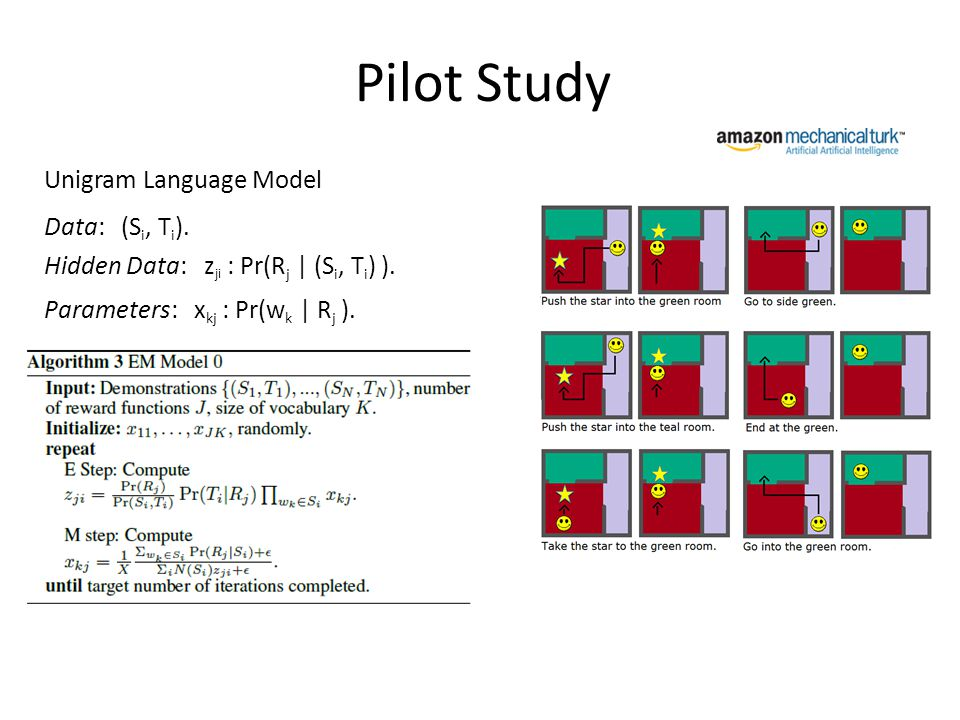 Pilot Study Unigram Language Model Data: (S i, T i ).