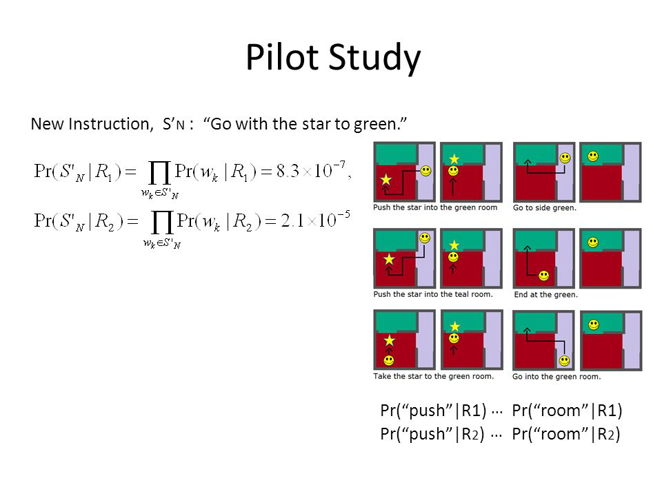 Pilot Study New Instruction, S' N : Go with the star to green. Pr( push |R1)Pr( room |R1)...