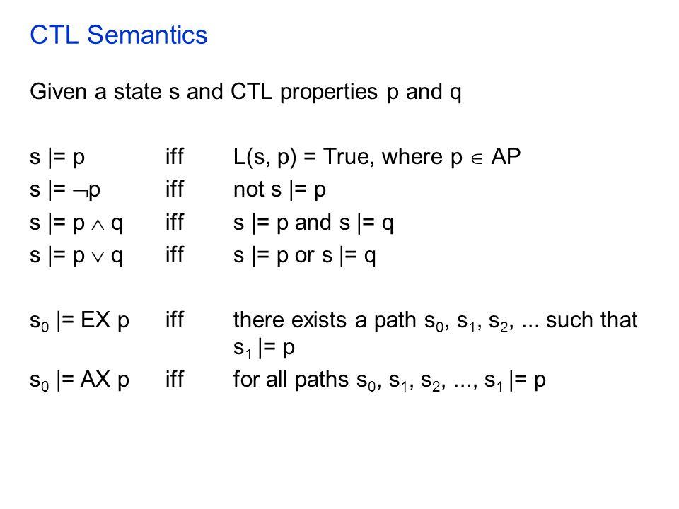 CTL Semantics s 0  = EG piffthere exists a path s 0, s 1, s 2,...