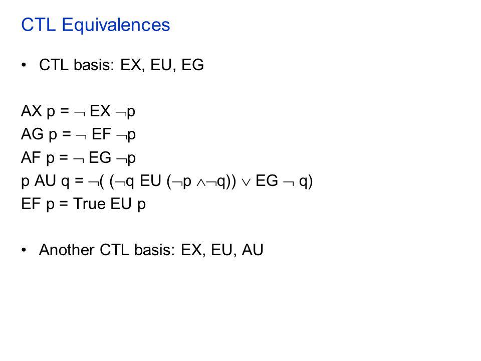 CTL Model Checking Algorithm: p EU q s2s1s4s3 pp p, p EU q s2s1s4s3 q q, p EU q