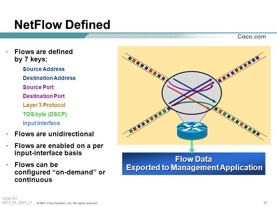 NCM-101 2973_05_2001_c1 © 2001, Cisco Systems, Inc.