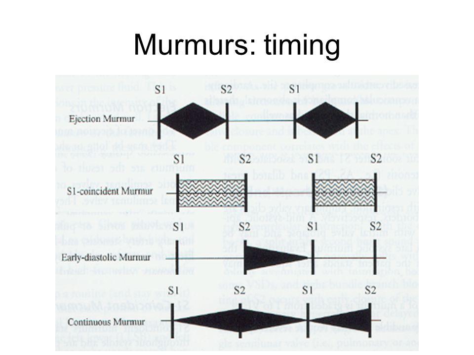 Murmurs: timing